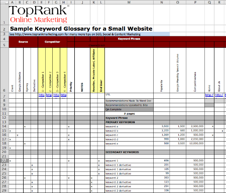 Download Optimize Templates For Keyword Glossary Editorial Plan - Content strategy template