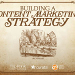 Content Marketing Strategy eBook